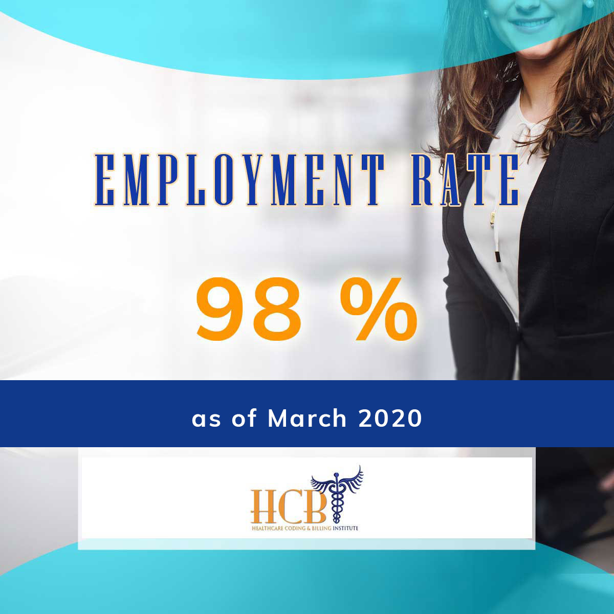 Employment-Rate-post20190917, hcbi